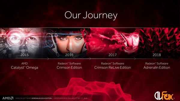 دانلود نسخه نهایی درایور کارت گرافیک AMD