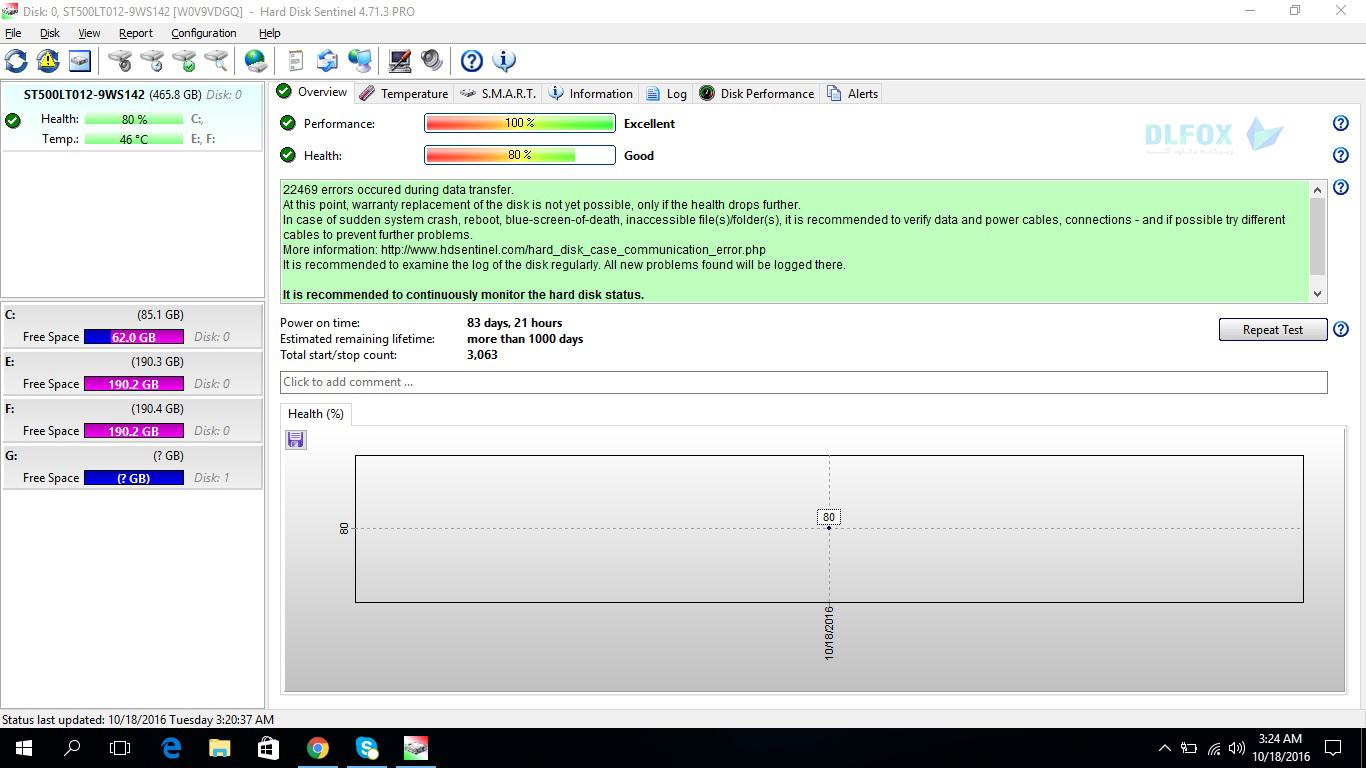 دانلود نسخه نهایی نرم افزار Hard Disk Sentinel برای PC